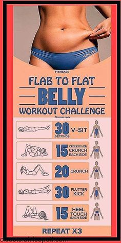 Flab To Flat Belly Workout Challenge health fitness workout exercise weight.belly challenge exercise fitness flab flat health weight workoutFlab To Flat Belly Workout Challenge he. Fitness Workouts, Fitness Workout For Women, Body Fitness, Health Fitness, Fitness Goals, Fitness Logo, Obesity Workout, Cardio Workouts, Fitness Tracker