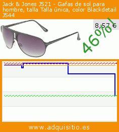 Jack & Jones J521 - Gafas de sol para hombre, talla Talla única, color Blackdetail J544 (Ropa). Baja 46%! Precio actual 8,57 €, el precio anterior fue de 15,98 €. https://www.adquisitio.es/jack-jones/j521-gafas-sol-hombre-3