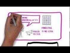Ecco un breve e avvincente tutorial per imparare a dividere in sillabe senza esitazioni!!