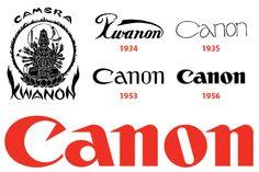 Canon Camera #photography