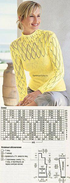 Ажурные узоры спицами: вяжем пуловер / Рукоделие / Домоводство / Женские секреты / Женский стиль