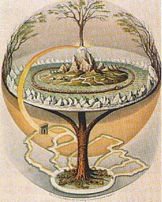 The Yggdrasil from Prose Edda, 1847. Bifrost is the rainbow bridge between the realms of Asgard and Midgard. It is guarded by Heimdall of the Aesir.
