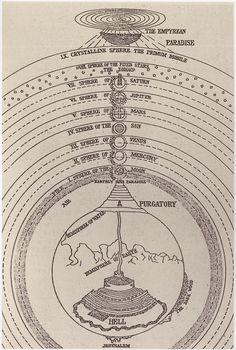La Materia della Divina Commedia di Dante Alighieri, by Michelangelo Cactani, 1855