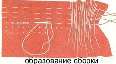 Термины ручных швейных работ