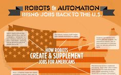 Infographic: Robots & Automation in U.S. Manufacturing