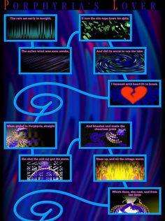 Porphyrias lover analysis yahoo dating