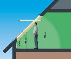 FAKRO tuimeldakramen met verhoogde tuimelas FAKRO pivot roof windows with raised pivot axis Attic Bedroom Designs, Attic Design, Attic Loft, Loft Room, Attic Renovation, Attic Remodel, Attic Spaces, Attic Rooms, Roof Design