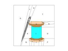 Trillium: Stitch block instructions