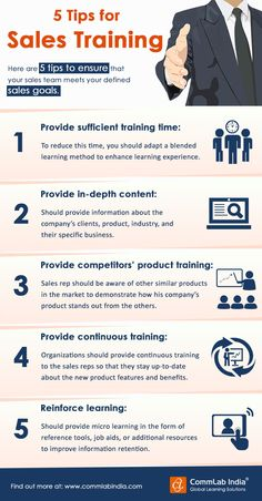 5 Benefits of Elearning for Sales People – INFOGRAPHIC By ...