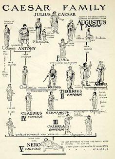 Caesar Family