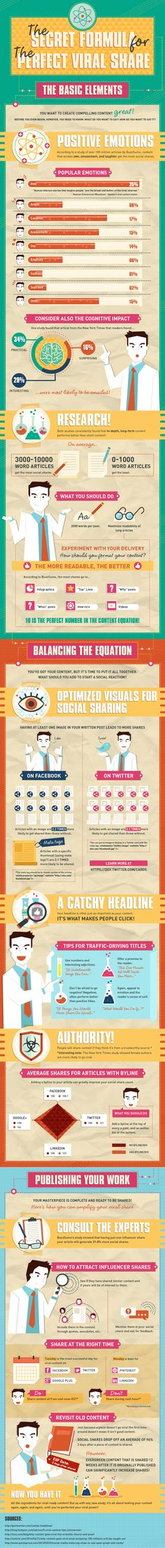 The Formula for the Perfect #Viral Share {#Infographic} #smm #socialmedia #in