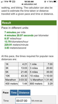 Just over 1-3/4 miles distance, 8.6 mph. 7 Minute Mile, Hiit, Cardio, Strength Training For Runners, Before Running, Injury Prevention, Fat Burning, Distance, Coaching