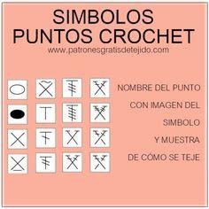 Lista de simbolos de puntos de crochet con video de cada punto y explicación gráfica