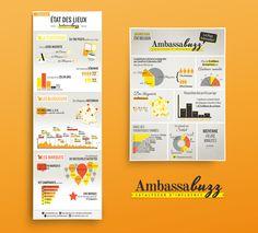 Agence de communication à Strasbourg - Agence Die Drei - Ambassabuzz