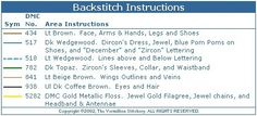 Toddler Birthstone Fairy December Zircon Free Cross Stitch Pattern 4/5