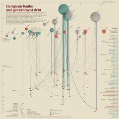 European banks and government debt   Flickr: partage de photos!