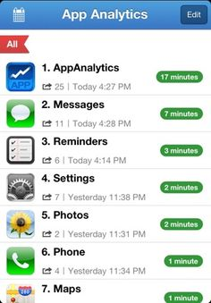 AppAnalytics - TheBigBoss.org - iPhone software, apps, games, accesories, ringtones, themes, reviews