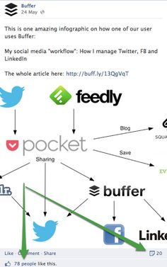 A Scientific Guide To Writing Popular--And Shareable--Headlines For Twitter, Facebook, And Your Blog