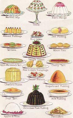 english puddings. I like the idea of illustrated foods.