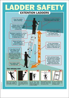 1000 images about safety on pinterest construction for Ladder safety tips
