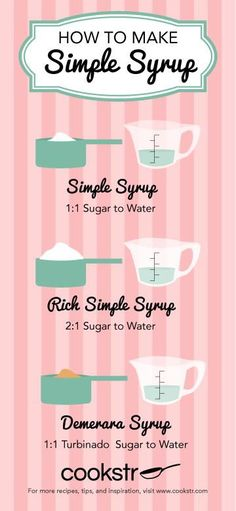 We've all had cakes come out dry and flat. It's disappointing, sure, but there's a way to fix it if you know how to moisten cakes with simple syrup! This quick fix is one of baking's best-kept secrets, and it's a really handy trick to have up your sleeve when things go awry in the oven.
