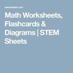 Math Worksheets, Flashcards & Diagrams | STEM Sheets