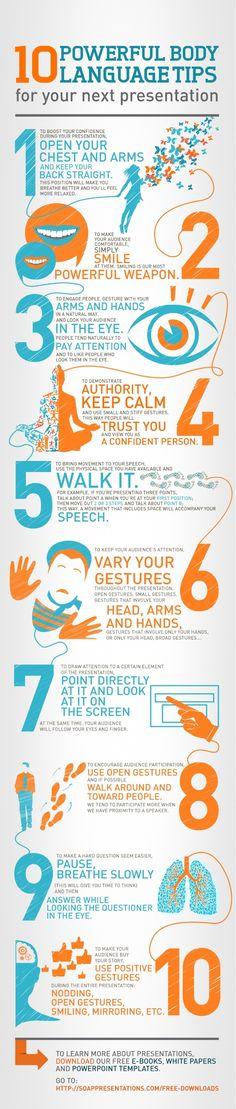 Presentation Delivery: Body Language