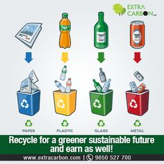 Buy Recycling Bins for Paper Plastic Glass Metal Trash by petov on GraphicRiver. Four recycling bins illustration with paper, plastic, glass and metal separation. Road Safety Poster, Safety Crafts, 5 Rs, Recycle Symbol, Green School, Workout At Work, Recycling Bins, Recycling Center, Reuse Recycle