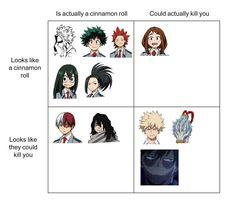 My Hero Academia Shouto, Hero Academia Characters, All Anime, Manga Anime, Boko No, Hero 3, Boku No Hero Academy, Ua, Haikyuu