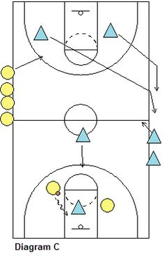 Basketball Transition Defensive Tips Hockey - image 2