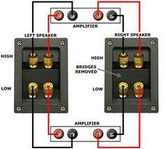 Fluance-Bi-Amp or Bi-Wire Instructions
