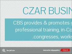 Infographic: Czar Business Solutions