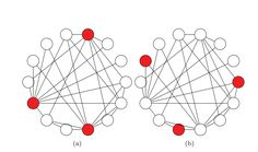 Network scientists have discovered how social networks can create the illusion that something is common when it is actually rare.