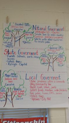 Three branches of government worksheet unique my chart anchor charts also rh chrisonomicon Best Picture For Social Study For Your Taste You are looking for something, and it is going to tell you e 3rd Grade Social Studies, Social Studies Classroom, Social Studies Activities, History Classroom, Teaching Social Studies, History Teachers, Teaching History, Student Teaching, History Education