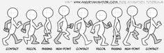 tutorial-2 : walk cycle | angry animator