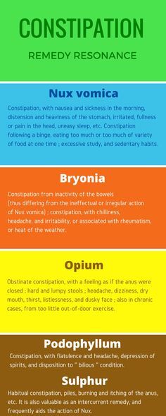 Homeopathic remedies for constipation