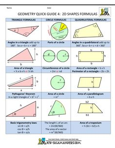 Here you will find our free geometry cheat sheet selection. These sheets tells you all you need to know about basic geometry formula for a range of and geometric shapes by the Math Salamanders. Geometry Help, Basic Geometry, Geometry Lessons, High School Geometry, Geometry Formulas, Math Formulas, Math Help, Teaching Math, Maths