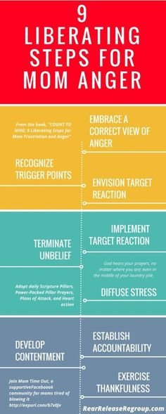 Count to Nine infographic; 9 Liberating Steps for Mom Frustration and Anger…