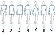 Какие джинсы подойдут девушкам грушам