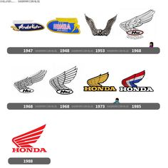 Evolutions des logos Honda