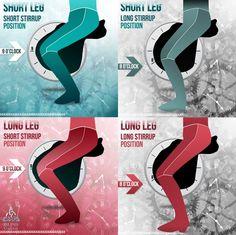 #saddle#clock leg#leg position#short leg#long leg www.bliss-of-london.com