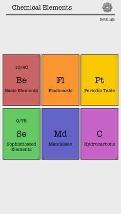 Flashcards periodic table of elements learning the names and iphone app chemical elements of the periodic table name quiz and flashcards games urtaz Choice Image
