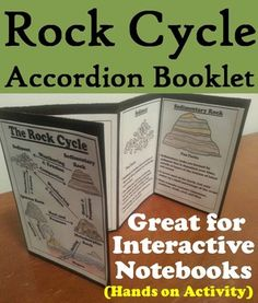 Matching Colors Worksheet Word Geologic Time  Eon And Eras Introduction Activities  Worksheets  Stained Glass Window Worksheet Pdf with Numerator And Denominator Worksheet Rock Cycle This Rock Cycle Accordion Booklet Is A Fun Hands On Activity  For Students Synonyms Exercise Worksheet Excel