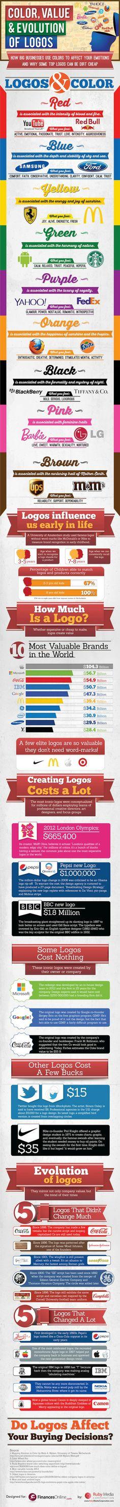 Color, valor y evolución de los logos. Infografía en inglés. #CommunityManager