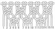 Figure 14 - Square Knot Cording   Macrame - How to tie basic knots & make chains, braids & cording patterns