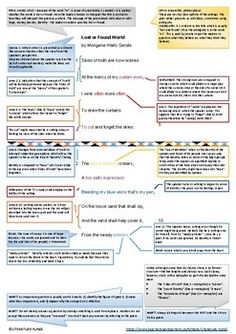 A detailed analysis in the form of a graphic-organizer which explores Mongane Wally Serote's poem, Lost or Found World. It is detailed, yet concise and user-friendly. Classic Literature, Classic Books, Found Poem, Old Movie Posters, The Book Thief, Books To Read, Reading Books, Film Quotes, Independent Films