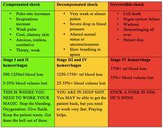 Adverse Psychological Reactions: A Fact Sheet