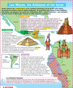 an analysis of the success of the aztec maya and inca empires In what ways were the maya, the aztecs, and the inca advanced for their time in what ways were the maya, the long before the rise of the inca and aztec empires, mayan civilization flourished in central america cite evidence of the incas' success as a civilization 30.