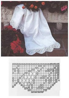 World crochet: Crocheted lace 35 World crochet: Crocheted lace 35 Learn the rudiments of how to croc Crochet Lace Edging, Crochet Borders, Crochet Trim, Crochet Doilies, Double Crochet, Knit Crochet, Crocheted Lace, Crochet Edgings, Crochet Buttons