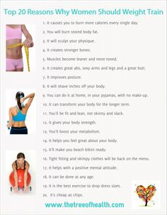 Women are often worried about weight training, yet it is BRILLIANT for weight loss..  Here are the top 20 reasons you should pick up those weights... #weight #weightloss #exercise #fat #fatloss #slim #slimming #fit #fitness #weighttraining #bodyfat #tone #toned #thetreeofhealth #fitspo